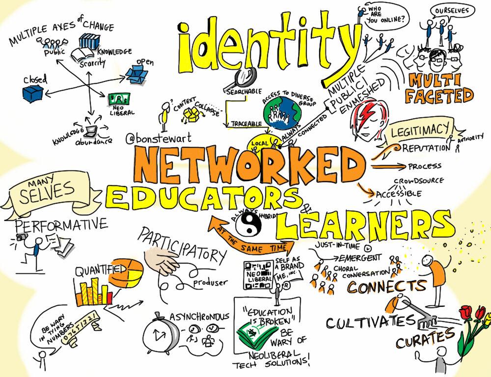 Digital Scholarship: Digital Identity and Networking